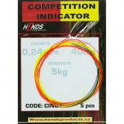 Competitor indicator Hends